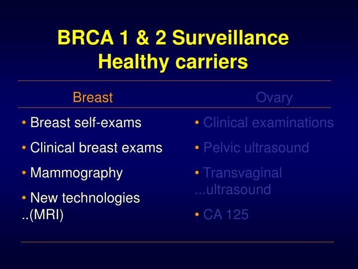 BRCA 1 & 2 Surveillance Healthy carriers
