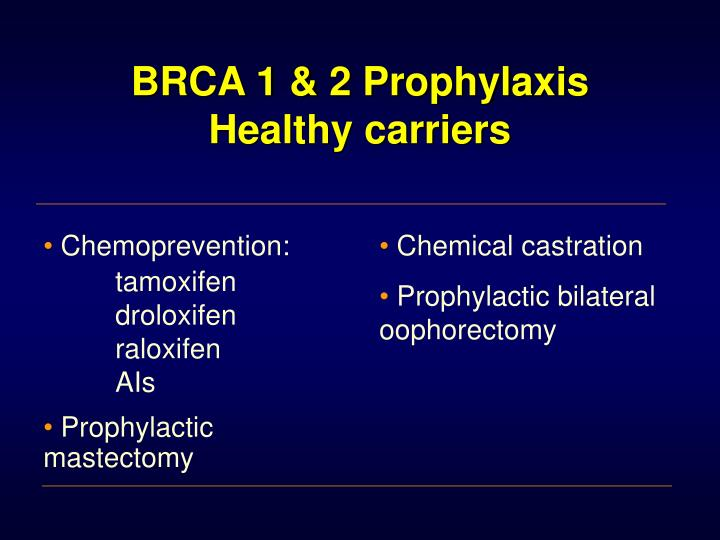 BRCA 1 & 2 Prophylaxis Healthy carriers