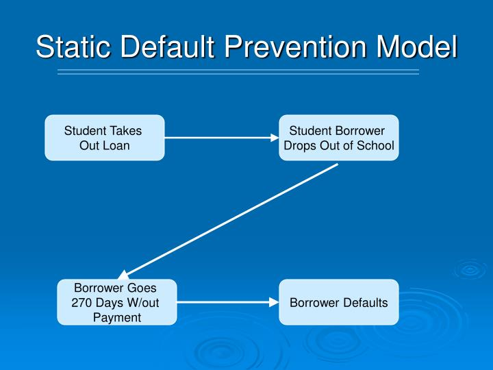 Static Default Prevention Model