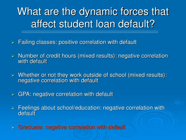 What are the dynamic forces that affect student loan default?