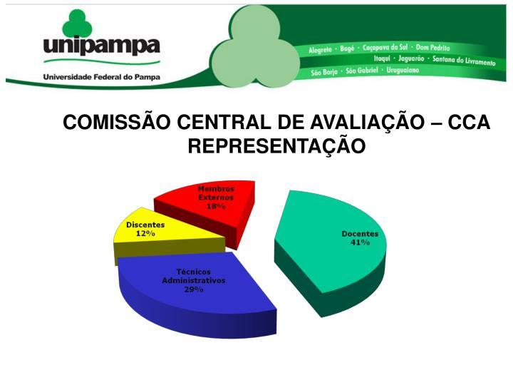 COMISSÃO CENTRAL DE AVALIAÇÃO – CCA