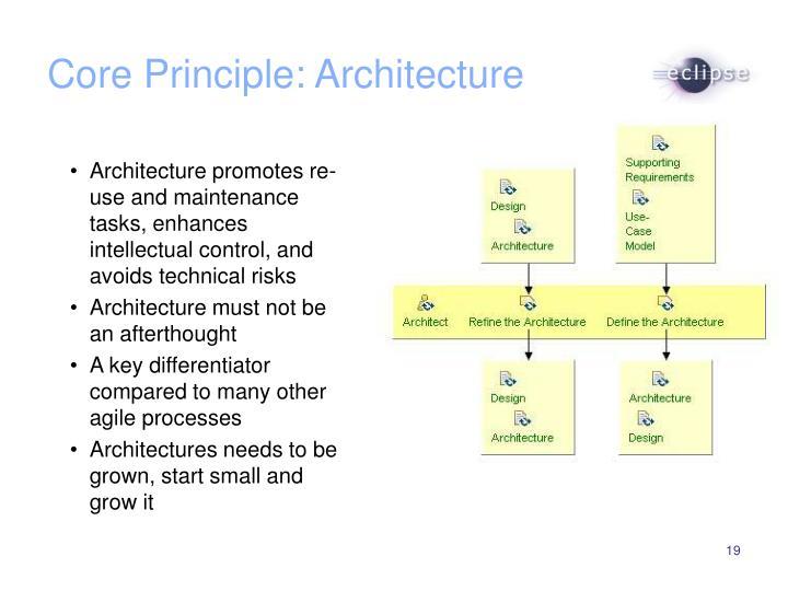 Core Principle: Architecture
