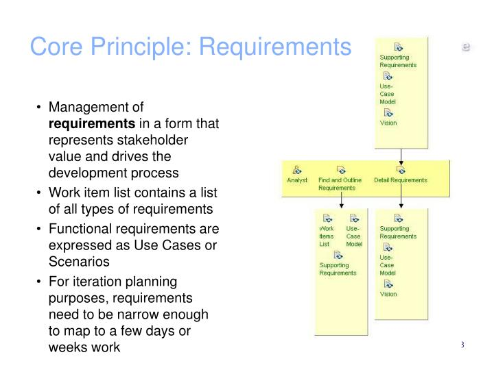 Core Principle: Requirements