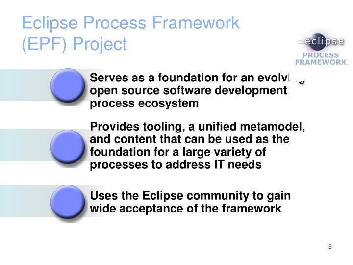 Eclipse Process Framework (EPF) Project