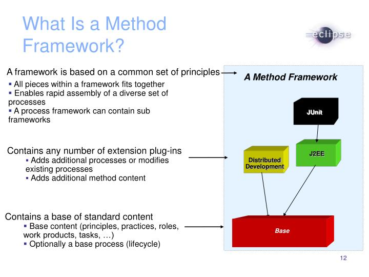 A framework is based on a common set of principles
