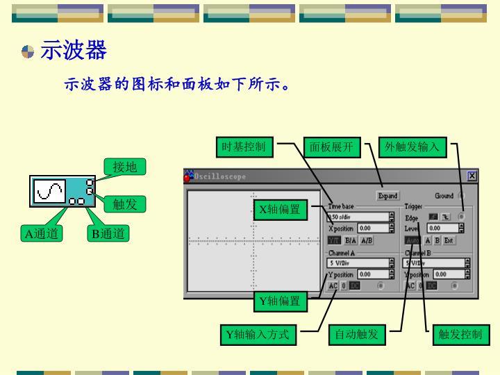 示波器的图标和面板如下所示。