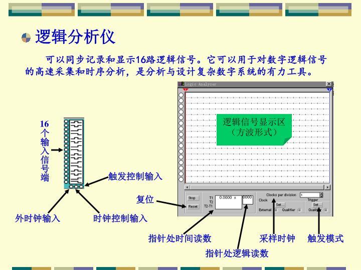 可以同步记录和显示16路逻辑信号。它可以用于对数字逻辑信号的高速采集和时序分析,是分析与设计复杂数字系统的有力工具。