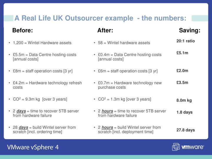 A real life uk outsourcer example the numbers