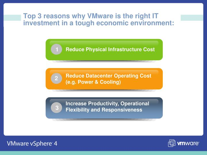 Top 3 reasons why vmware is the right it investment in a tough economic environment
