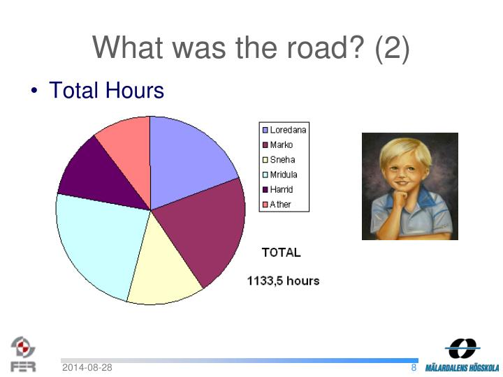 What was the road? (2)