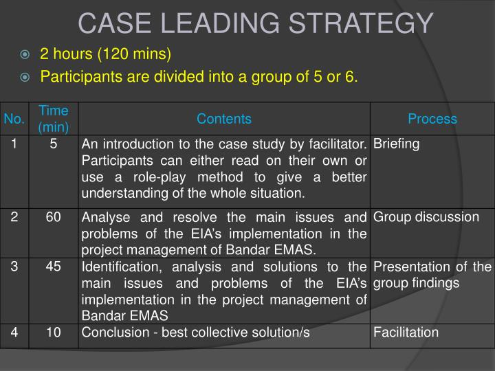 CASE LEADING STRATEGY