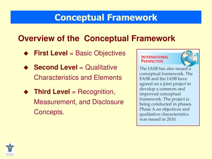 summary for the fasb's conceptual framework
