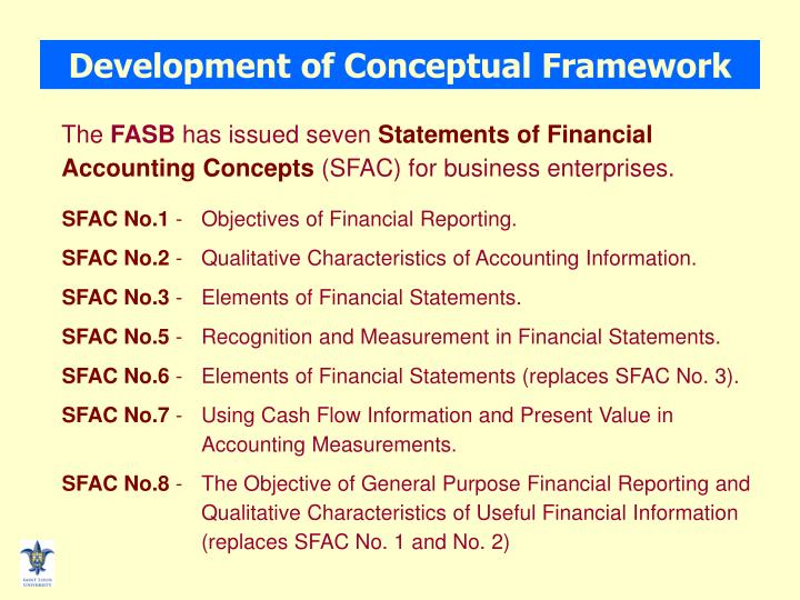 financial accounting standards essay