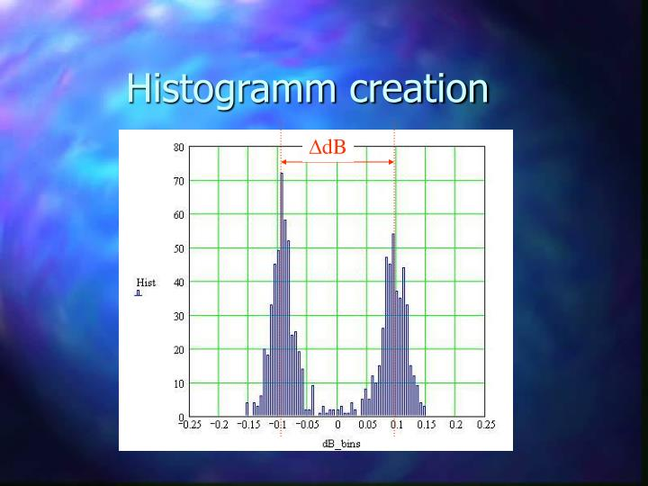 Histogramm creation