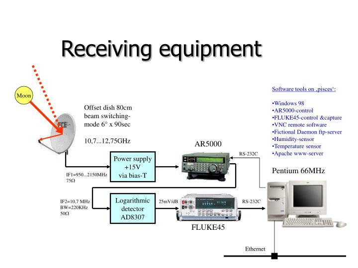 Receiving equipment