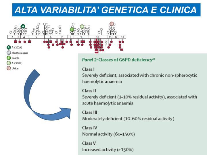 ALTA VARIABILITA' GENETICA E CLINICA