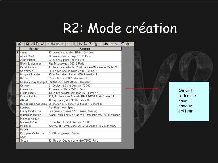 R2: Mode création