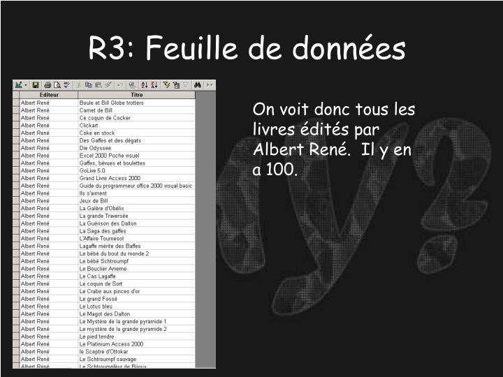 R3: Feuille de données