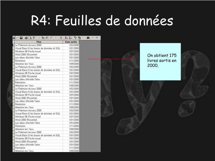 R4: Feuilles de données