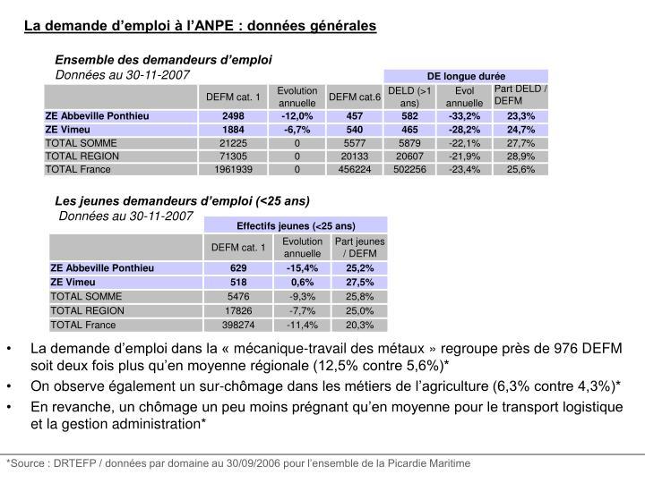 La demande d'emploi à l'ANPE : données générales