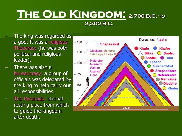 The Old Kingdom: