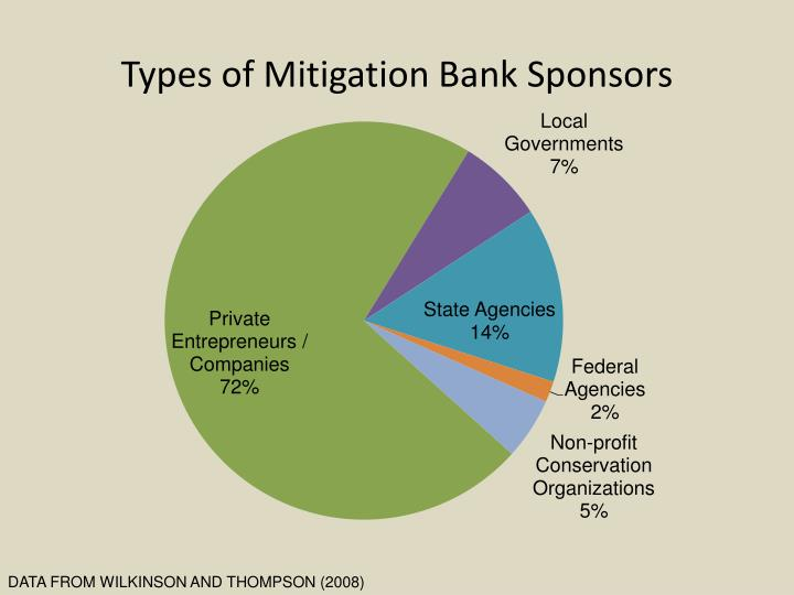 Types of Mitigation Bank Sponsors