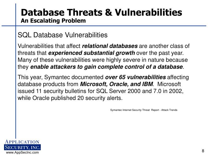 Database Threats & Vulnerabilities