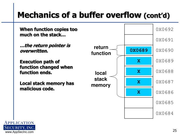 Mechanics of a buffer overflow