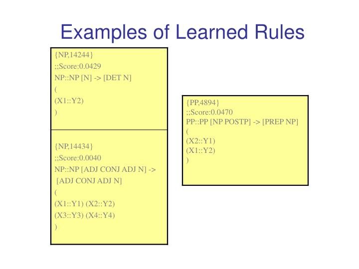 Examples of Learned Rules