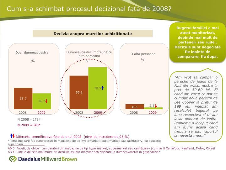 Cum s-a schimbat procesul decizional fata de 2008?