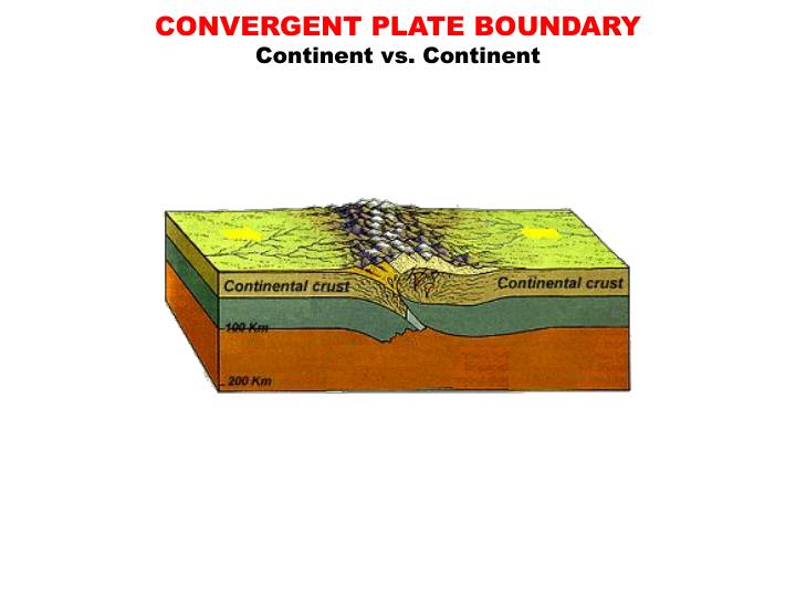 plate tectonics marine resources Plate tectonics lesson plans and worksheets from thousands of teacher-reviewed resources to help you inspire students learning.