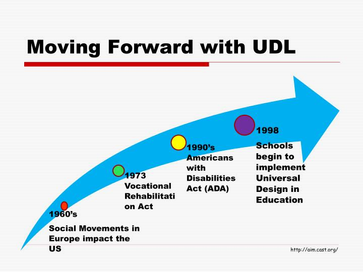 Moving Forward with UDL