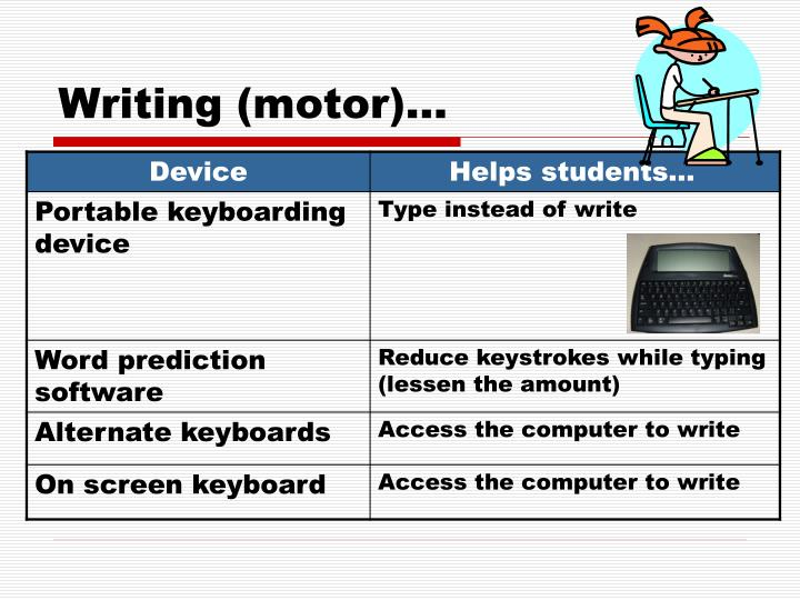 Writing (motor)…