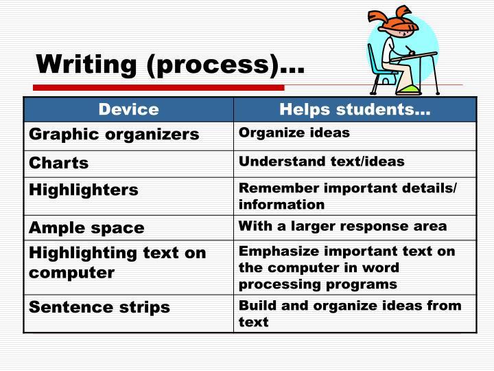 Writing (process)…