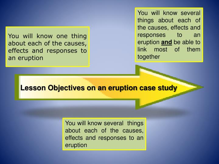 You will know one thing about each of the causes, effects and responses to an eruption