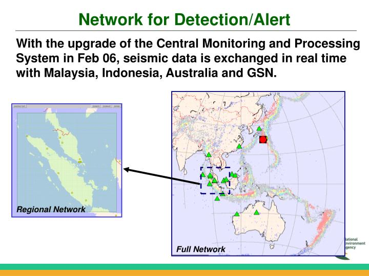 Network for Detection/Alert