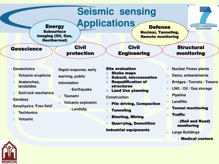 Seismic  sensing Applications