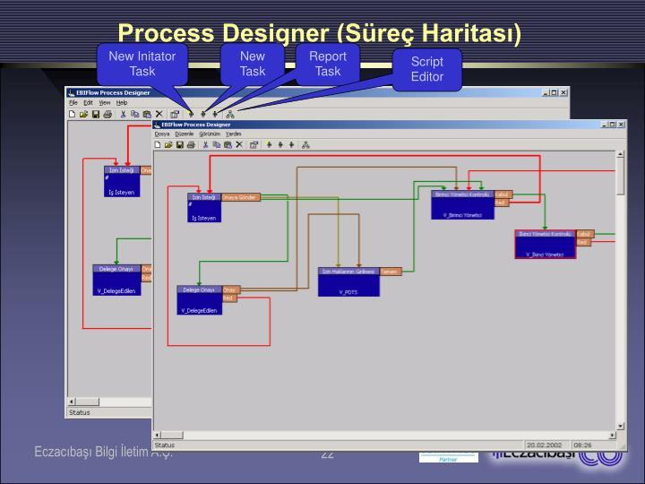 Process Designer (Süreç Haritası)