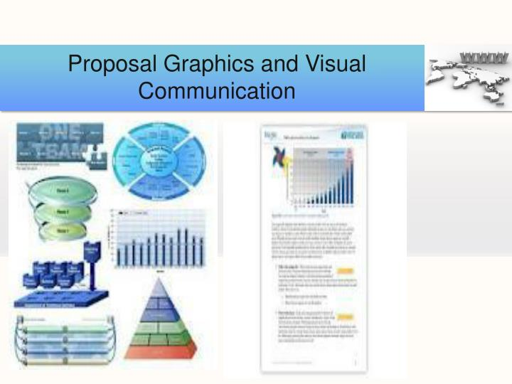 Proposal Graphics and Visual Communication