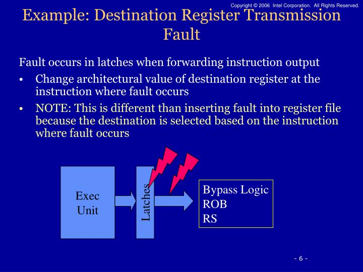 Example: Destination Register Transmission Fault