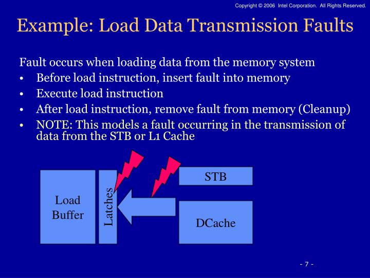 Example: Load Data Transmission Faults