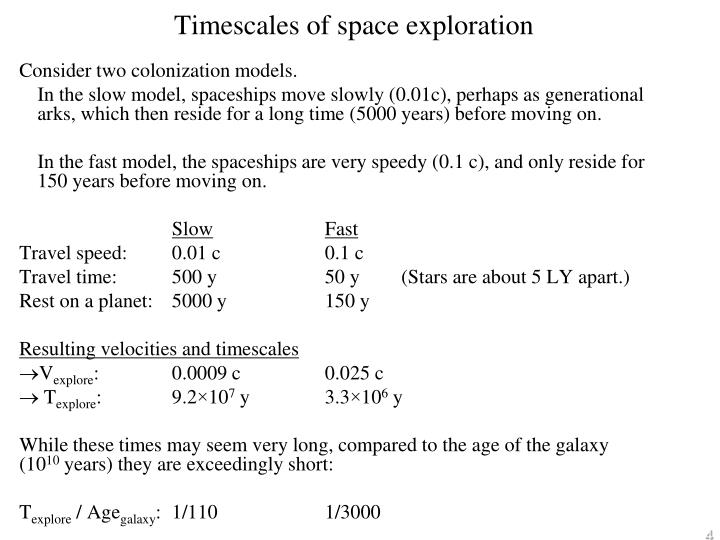 Timescales of space exploration