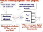 geluid analoog signaal naar digiaal 1