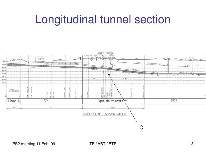 Longitudinal tunnel section