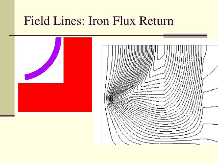Field Lines: Iron Flux Return