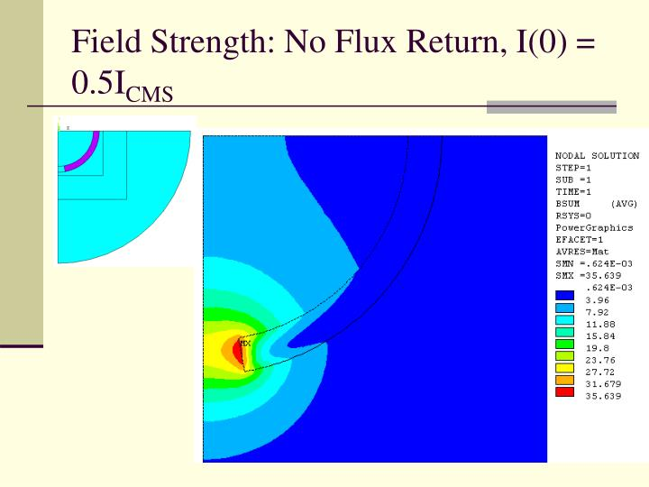 Field Strength: No Flux Return, I(0) = 0.5I