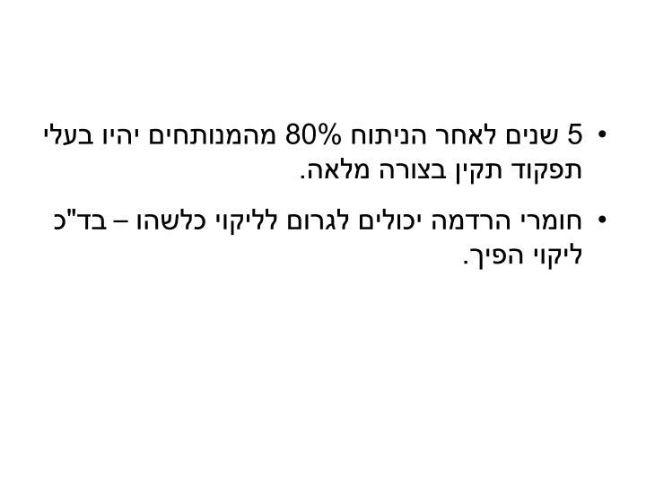 5    80%       .