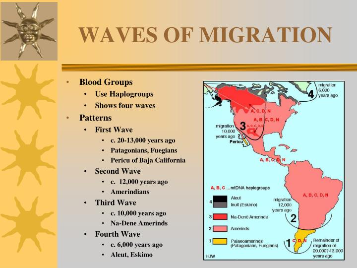 waves of migration Linguistic anthropologists are applying the latest technology to an ancient mystery: how and when early humans inhabited the new world their new research suggests complex patterns of contact and.