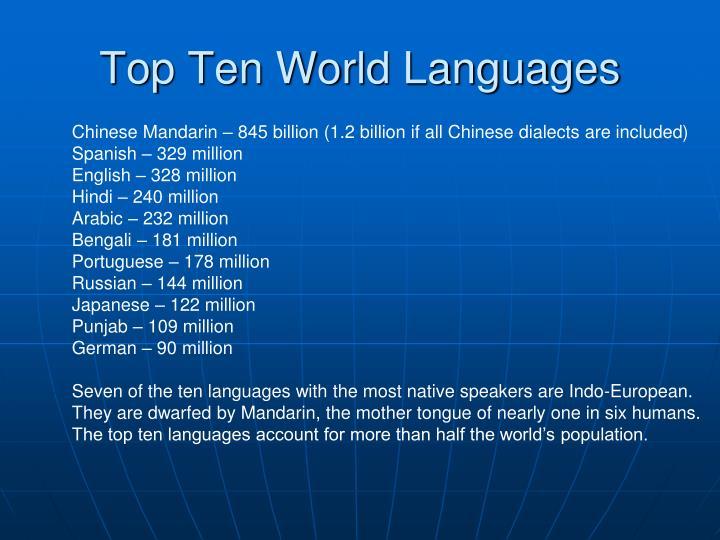 Top Ten World Languages