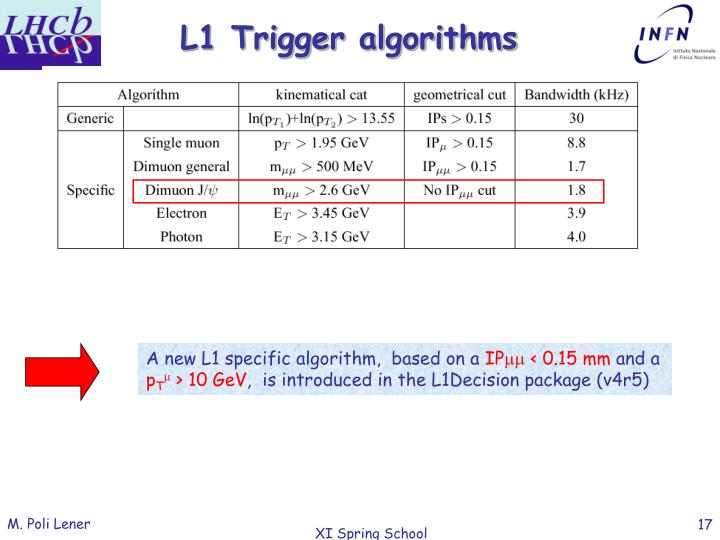 A new L1 specific algorithm,  based on a